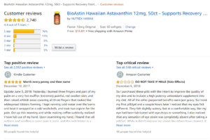 Amazon verified top reviews